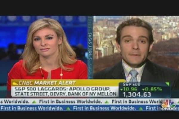 Markets Too Euphoric?
