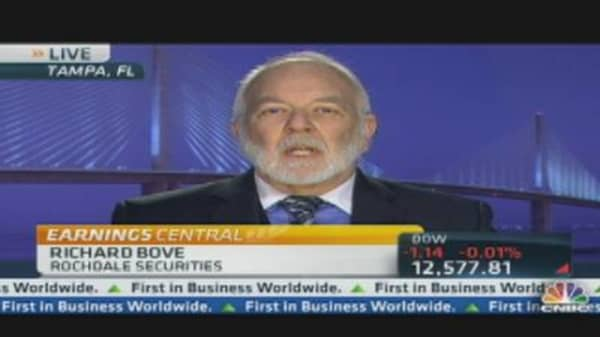 Dick Bove Remains Bullish on Banks