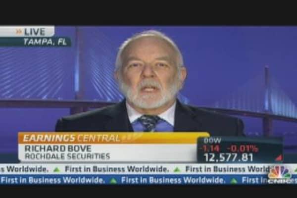 Dick Bove Remains Bullish on Banks