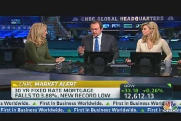 Banks & Market Rally a Fad?