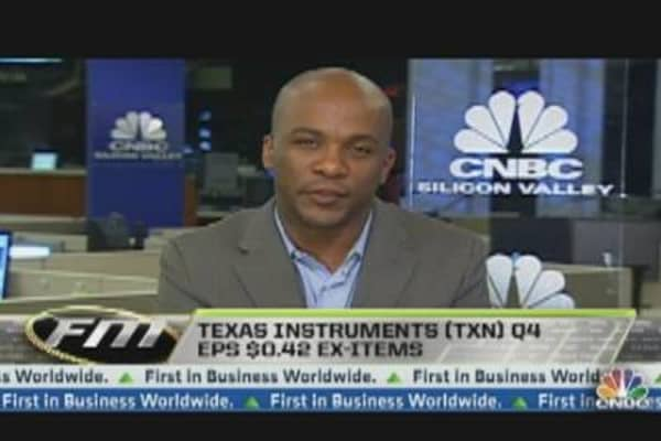 After the Bell Action on Texas Instruments