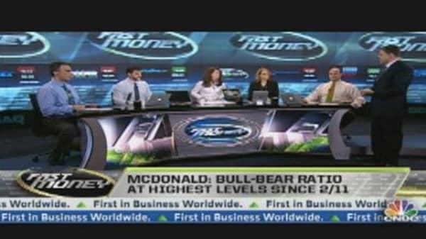 Are Bears Still Prowling Wall Street?