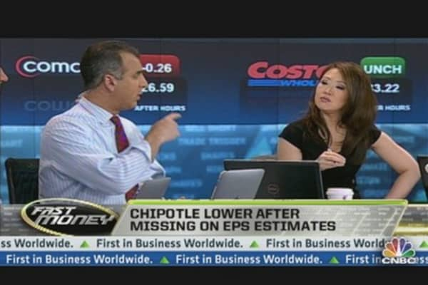 Chipotle Q4 Earnings Reaction
