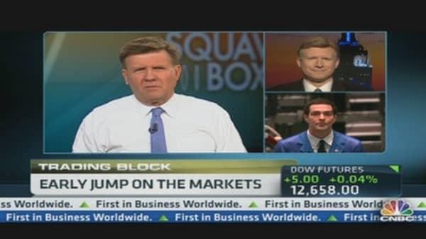 Trading Block: Futures & Dollar