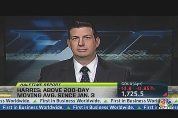 Stocks Running Into Resistance?