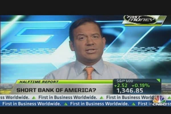 Short Bank of America?