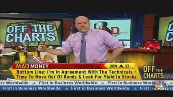 Are Treasury Bonds Dead Money?