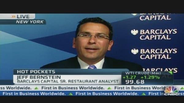 Hot Stock Pockets: Casual Dining Stocks