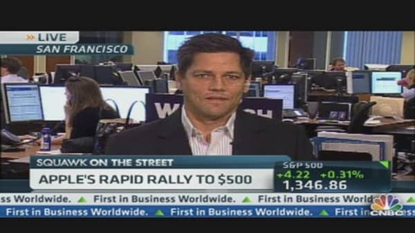 Apple's Rapid Rally to $500