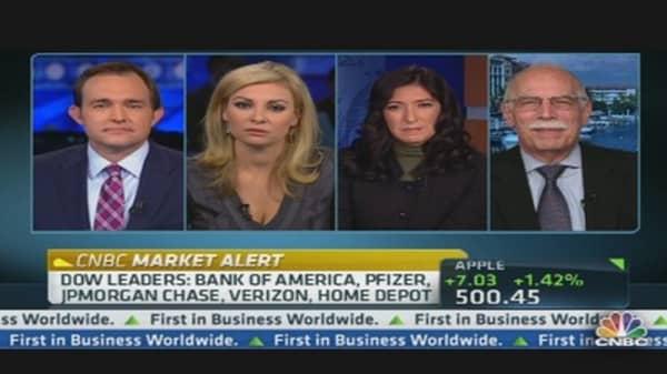 Investing Through Market Risks