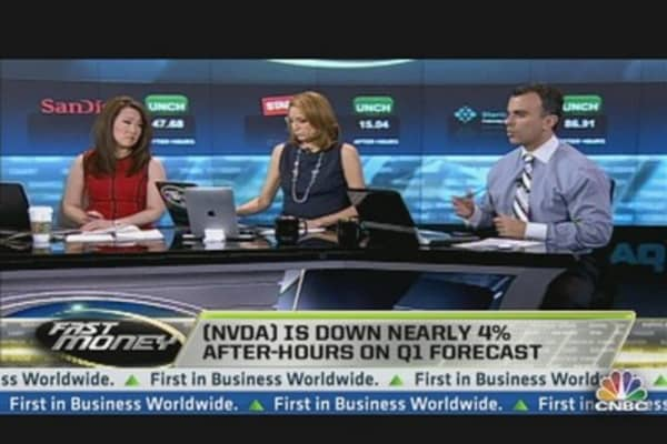After Hours Action: NVDA