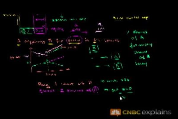 Simple Merger Arbitrage: CNBC Explains