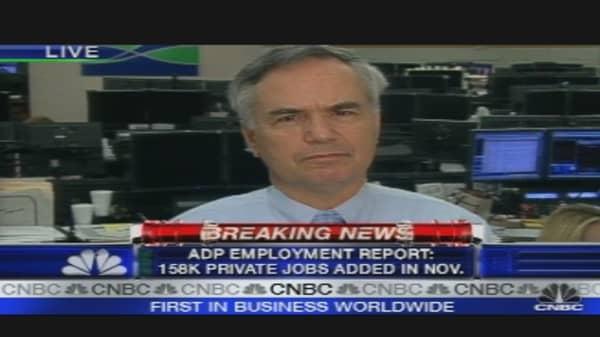 ADP Employment Report