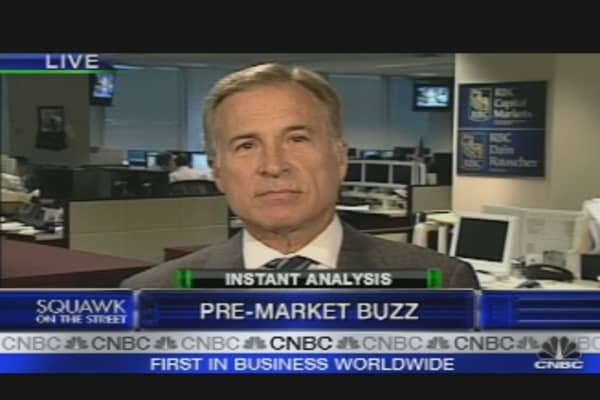Pre-Market Instant Analysis