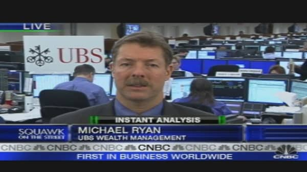 Instant Analysis: Retail Report