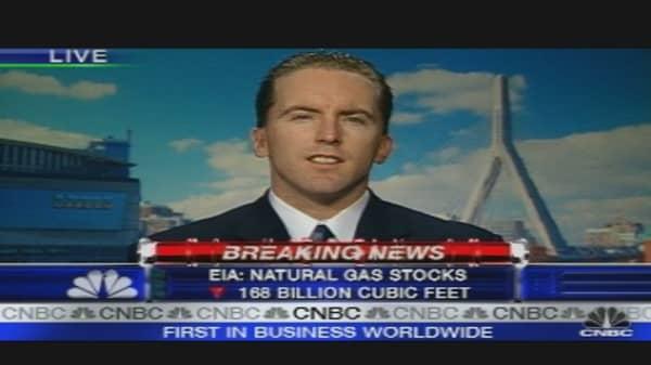 EIA Data Analysis