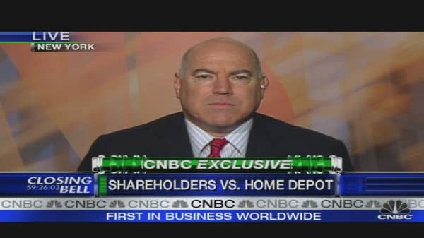 Shareholders vs. Home Depot