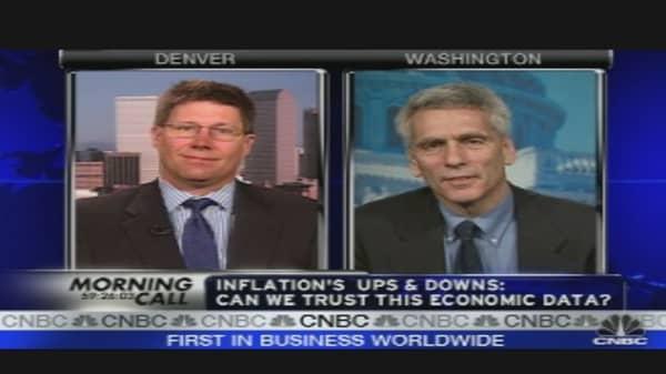 Inflation Alarm Sounds Off