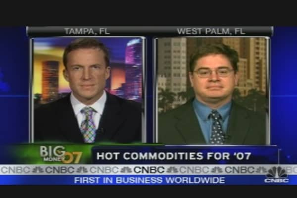 What's Hot in Commodities?