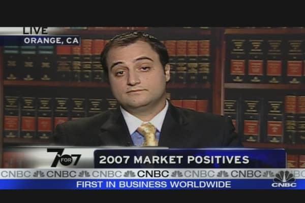 Market Uncertainties