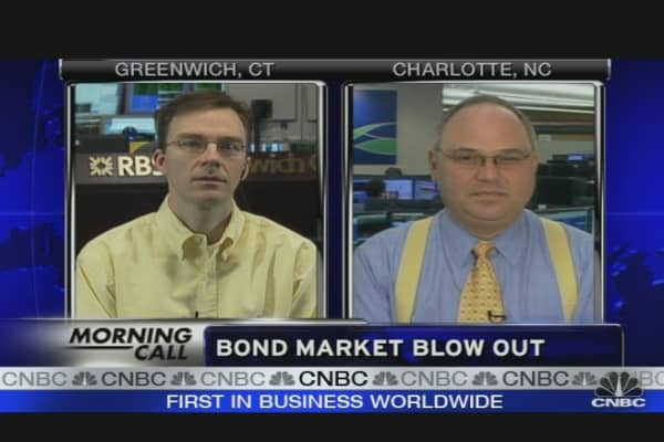 Bond Market Blow-Out