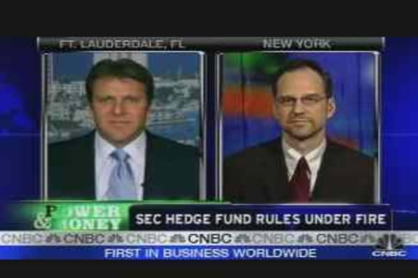 Hedge Fund Guidelines