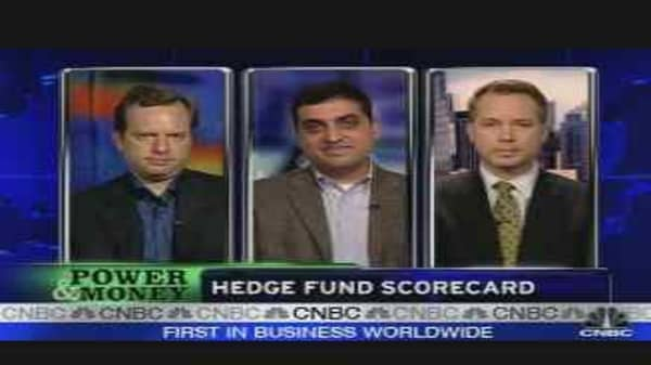 Hedge Fund Scorecard
