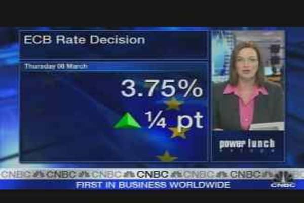 ECB Raise Rates to 3.75%