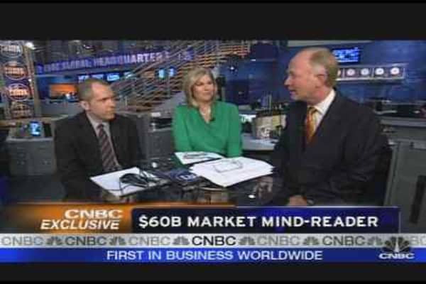 $60B Market Mind-Reader