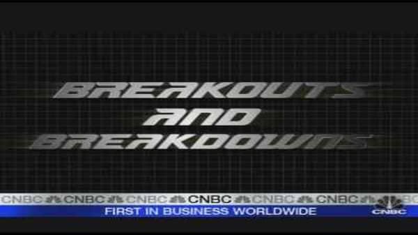 Breakouts & Breakdowns