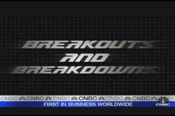 Breakouts & Breakdowns