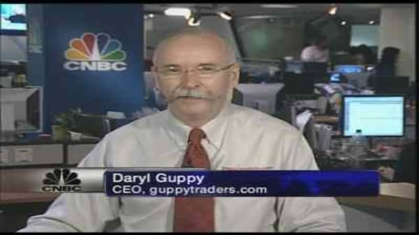 Daryl Guppy on Inverted Charts