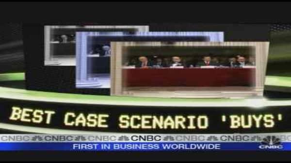 Best Case Scenario Buys