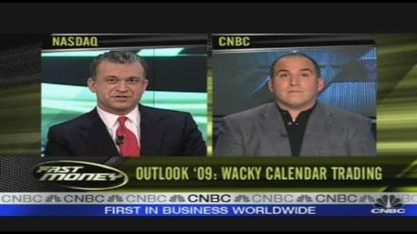 Wacky Calendar Trading