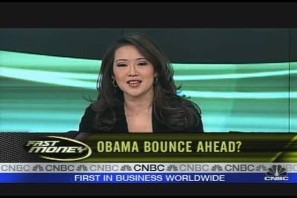 Wall Street Under Obama