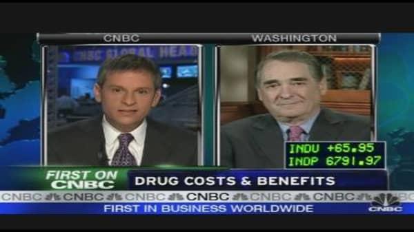 Drug Costs & Benefits