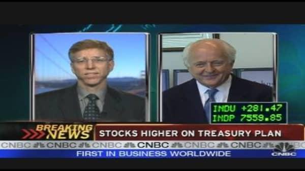 Bull/Bear Debate: Markets Continue to Rally?