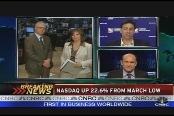 Markets Rally On Washington News