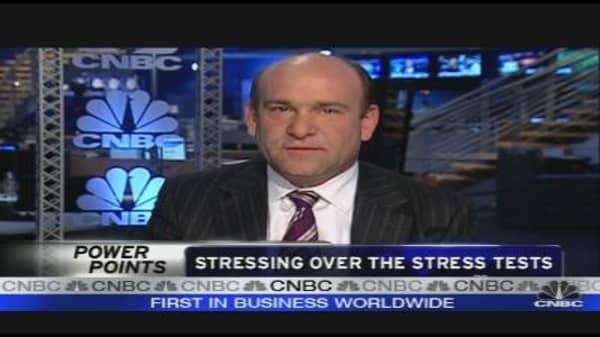 Stress Test Stress