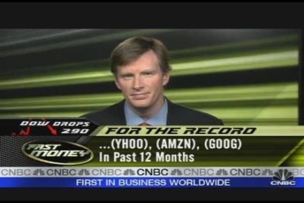 Yahoo Earnings Outlook