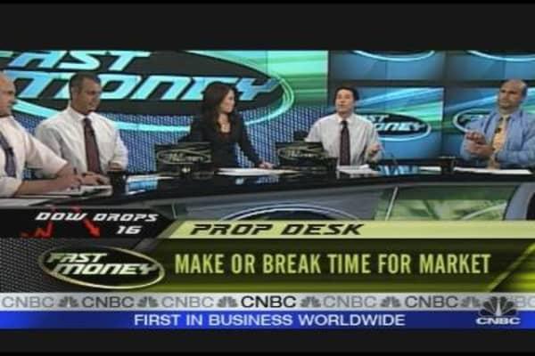 Make or Break Time for Market