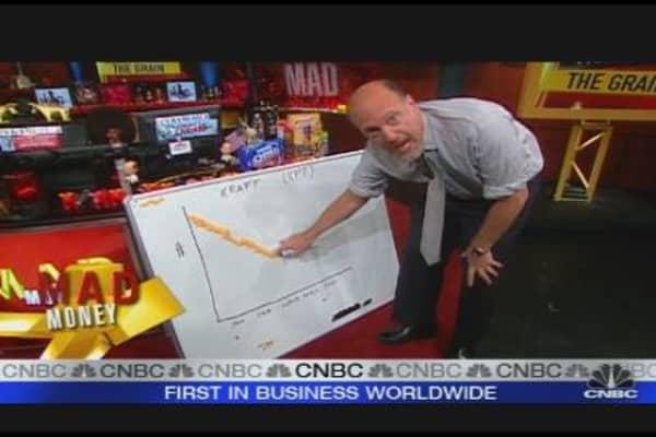 Cramer: Where's the Fuel?