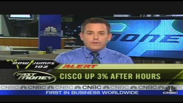 After Hours Action: CSCO