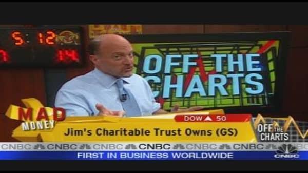Off the Charts: Goldman Sachs