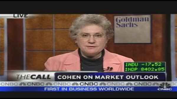 Cohen on the Current Market Bounce