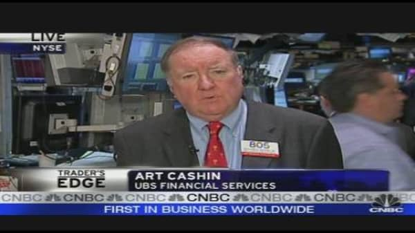 Trader's Talk With Art Cashin