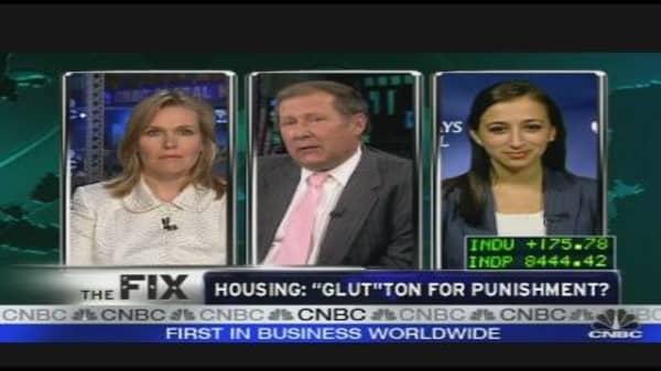 Housing Market Sentiment