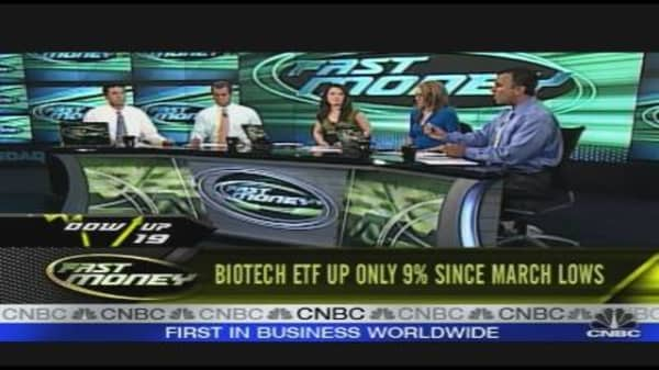 Trading Biotech Stocks