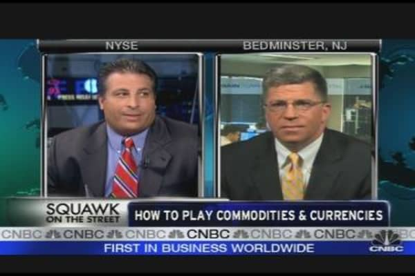 How to Play Commodities & Currencies