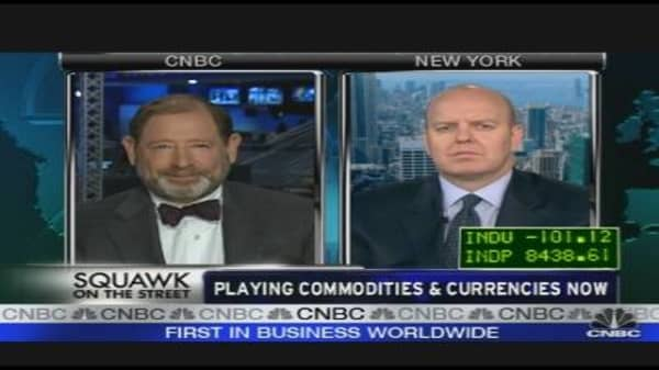 Playing Commodities & Currencies